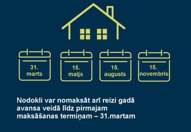 NĪN samaksas termiņi 2017. gadā